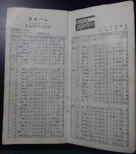 Cdsc_19740250